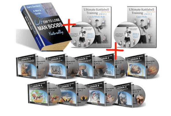 the entire How To Lose Man Boobs Naturally program